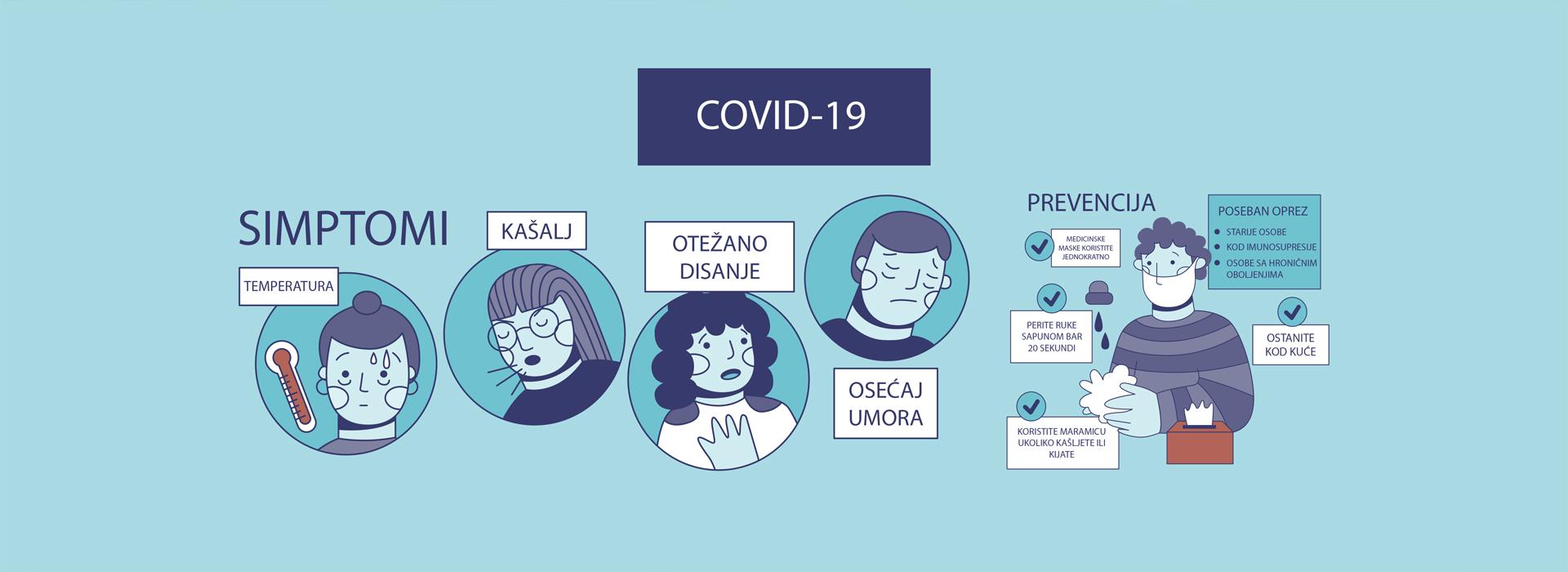 covid19-simptomi